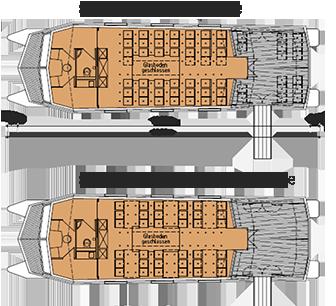 Grafik Exemplarische Sitzanordnung